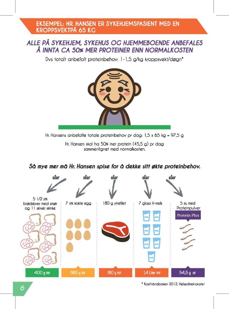 proteinbehov per dag