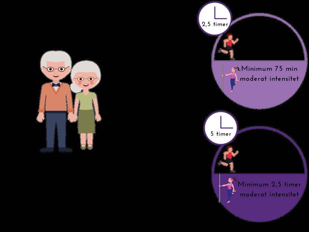 anbefalinger trening for eldre